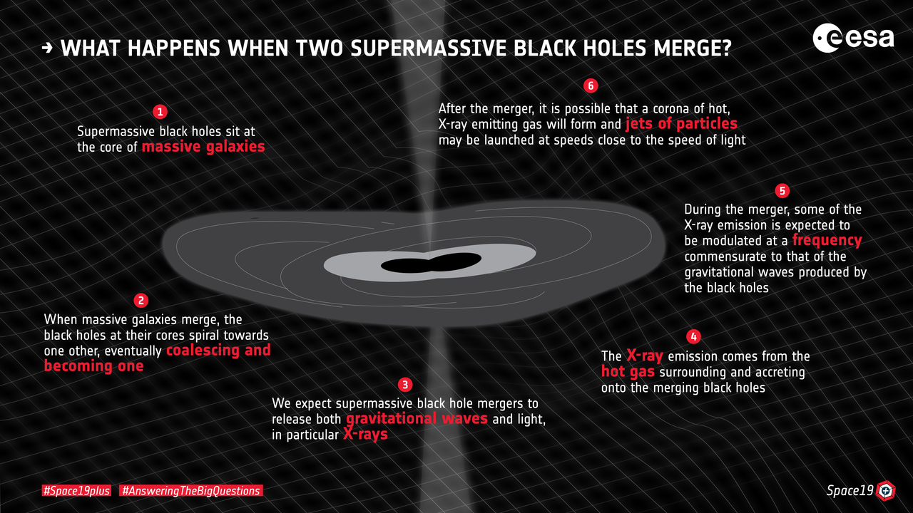 1567214288100-What_happens_when_two_supermassive_black_holes_merge_1280.jpg