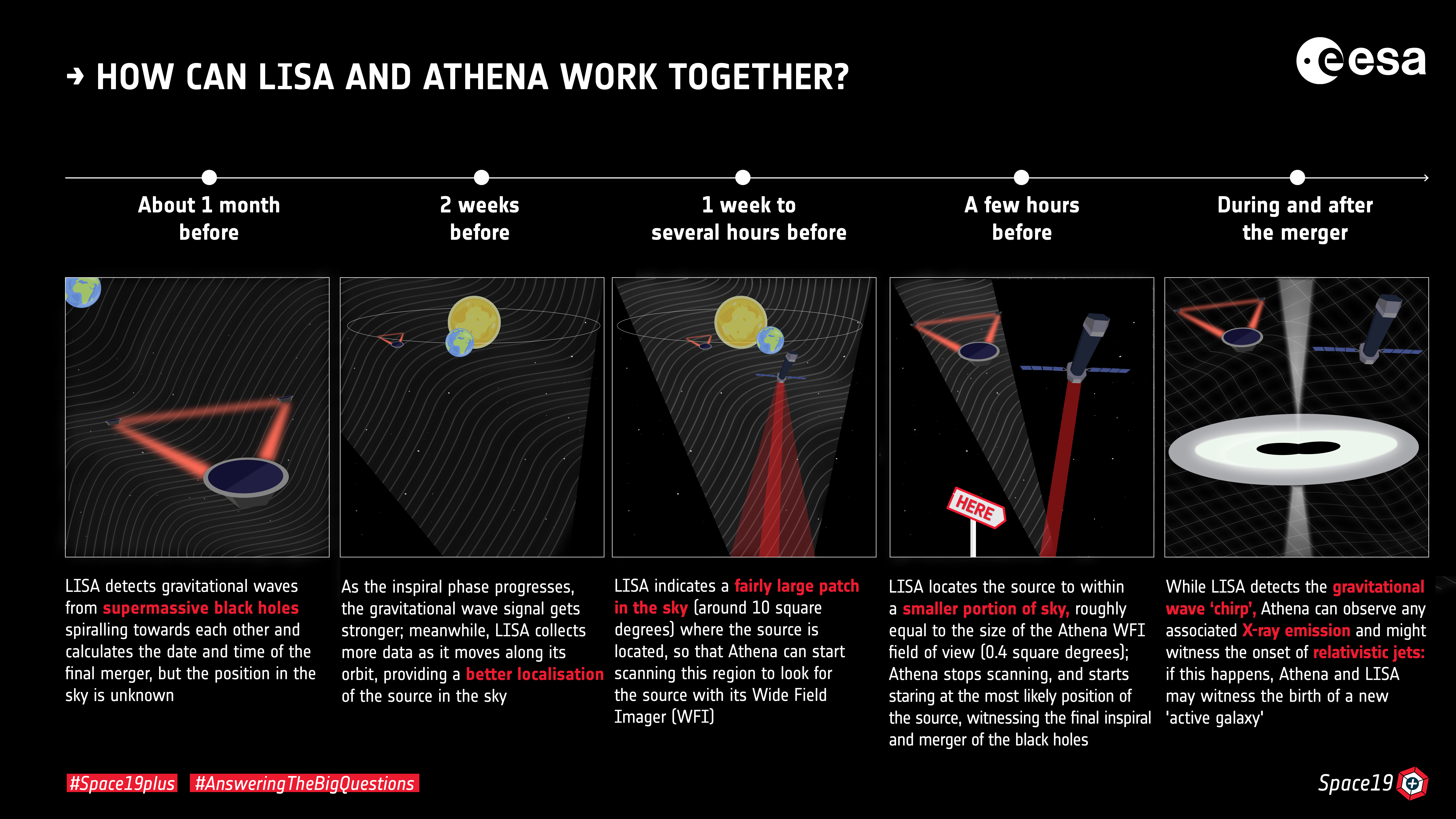 1567214288271-How_can_LISA_and_Athena_work_together.jpg