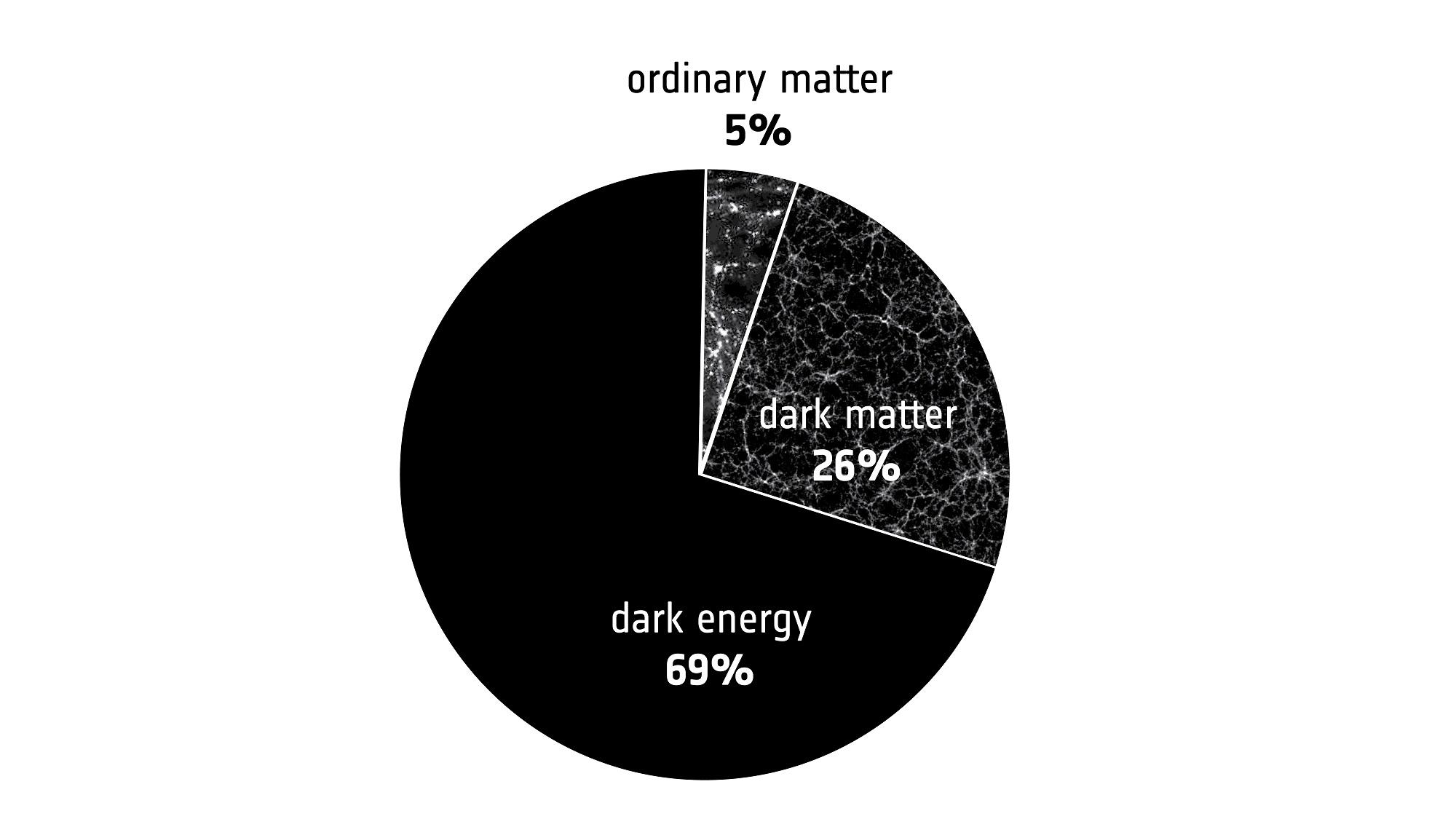 Cosmic_energy_energy_budget.jpg