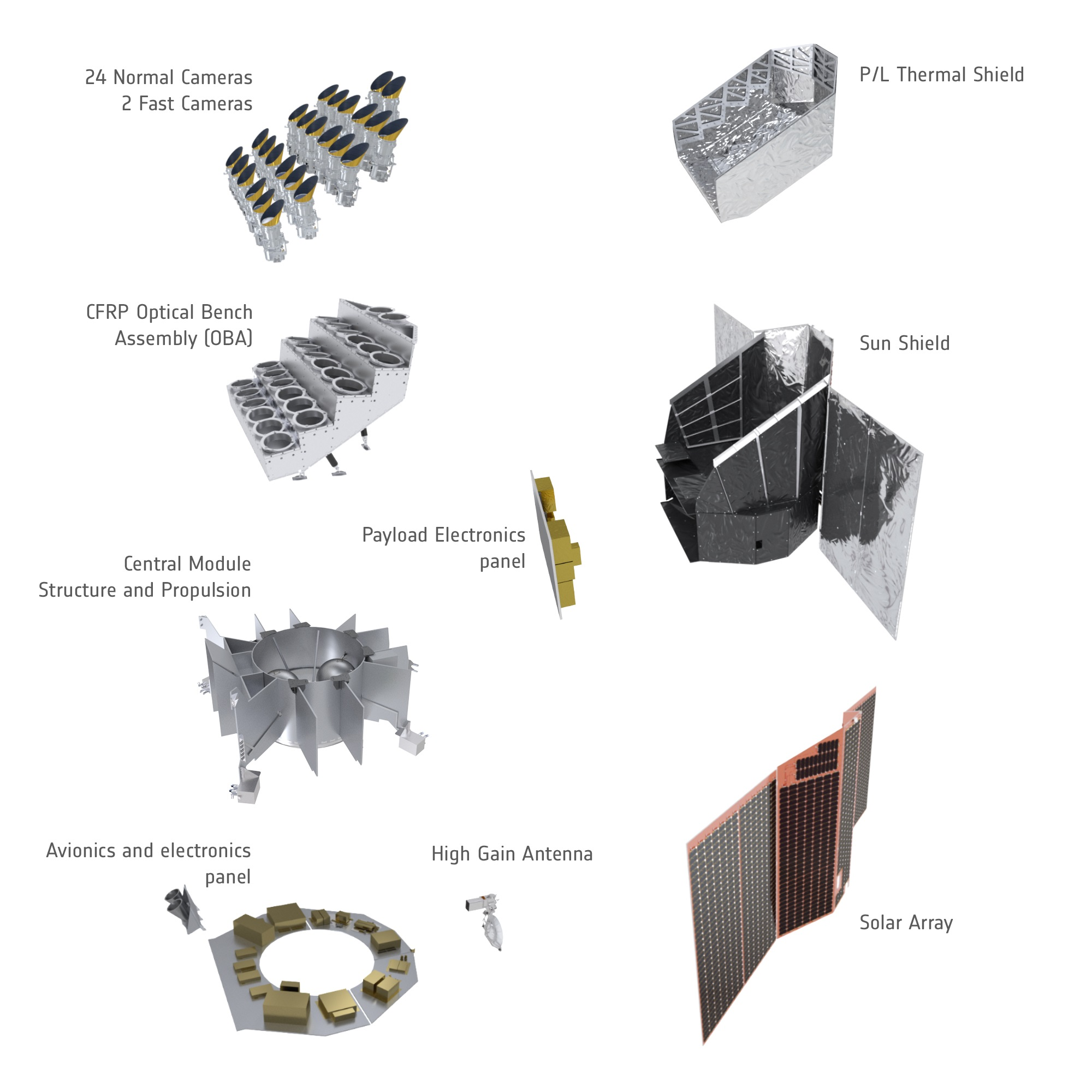 PLATO_spacecraft_components.jpg