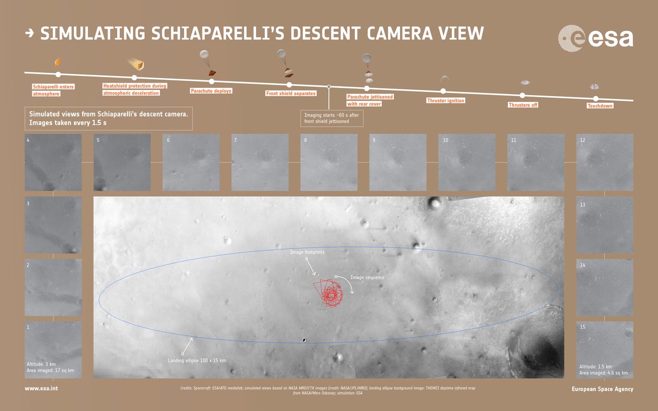 1567214593721-ExoMars2016_Schiaparelli_simulated_descent_image_sequence_infographic_1280.jpg