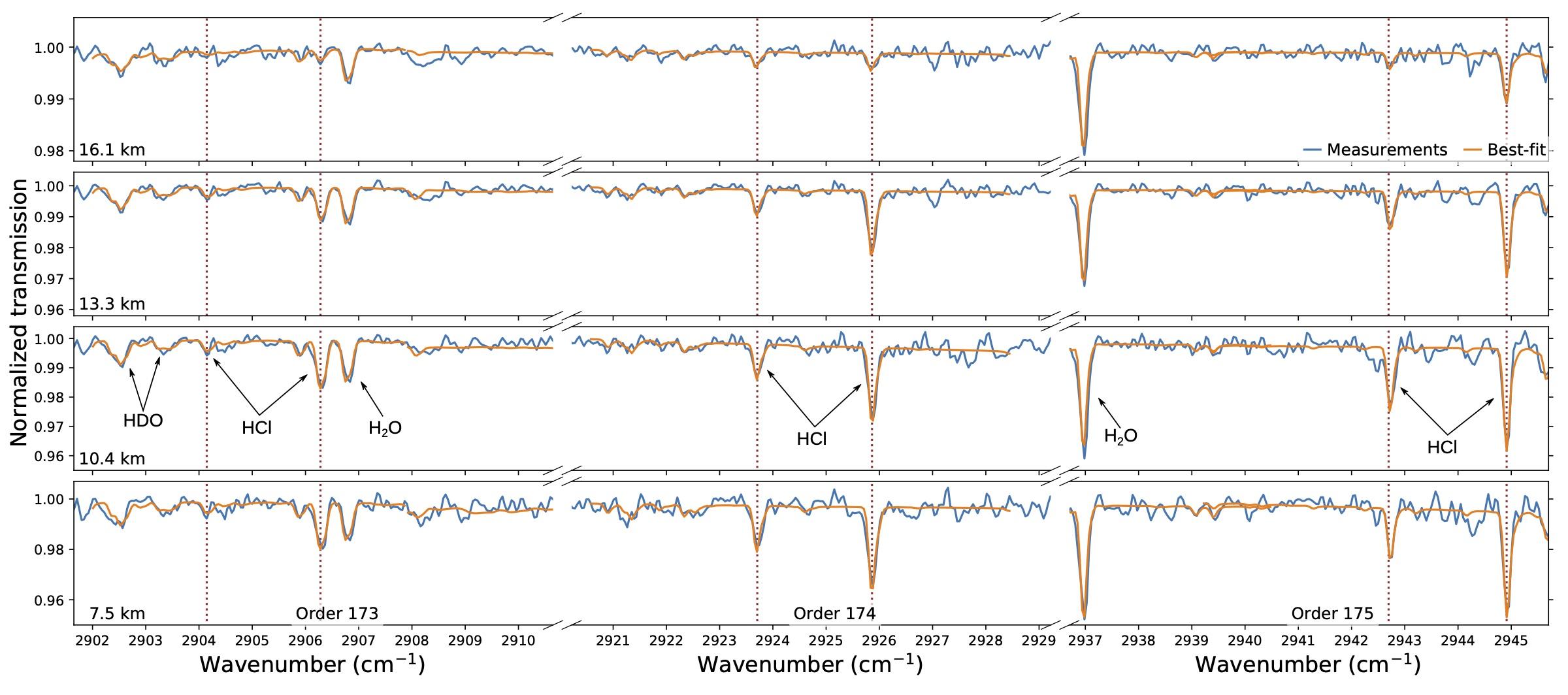 ESA_ExoMars_TGO_HCl_detection_in_atmosphere.jpg