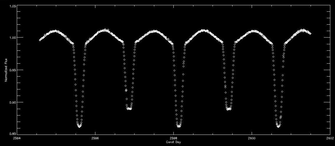 1567218045733-Eclipsing-Binary_CoRoT.jpg