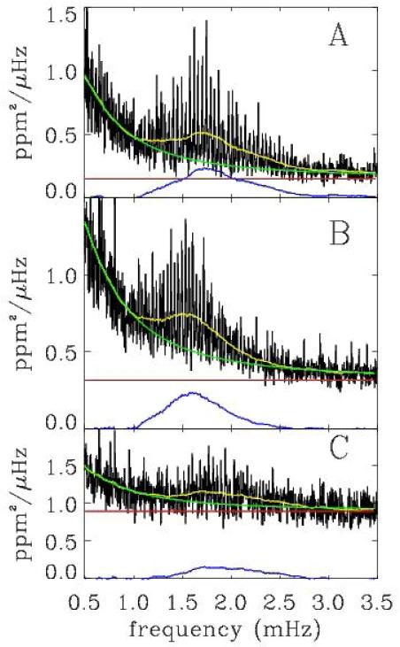 1567219080343-power-spectral-densities.jpg
