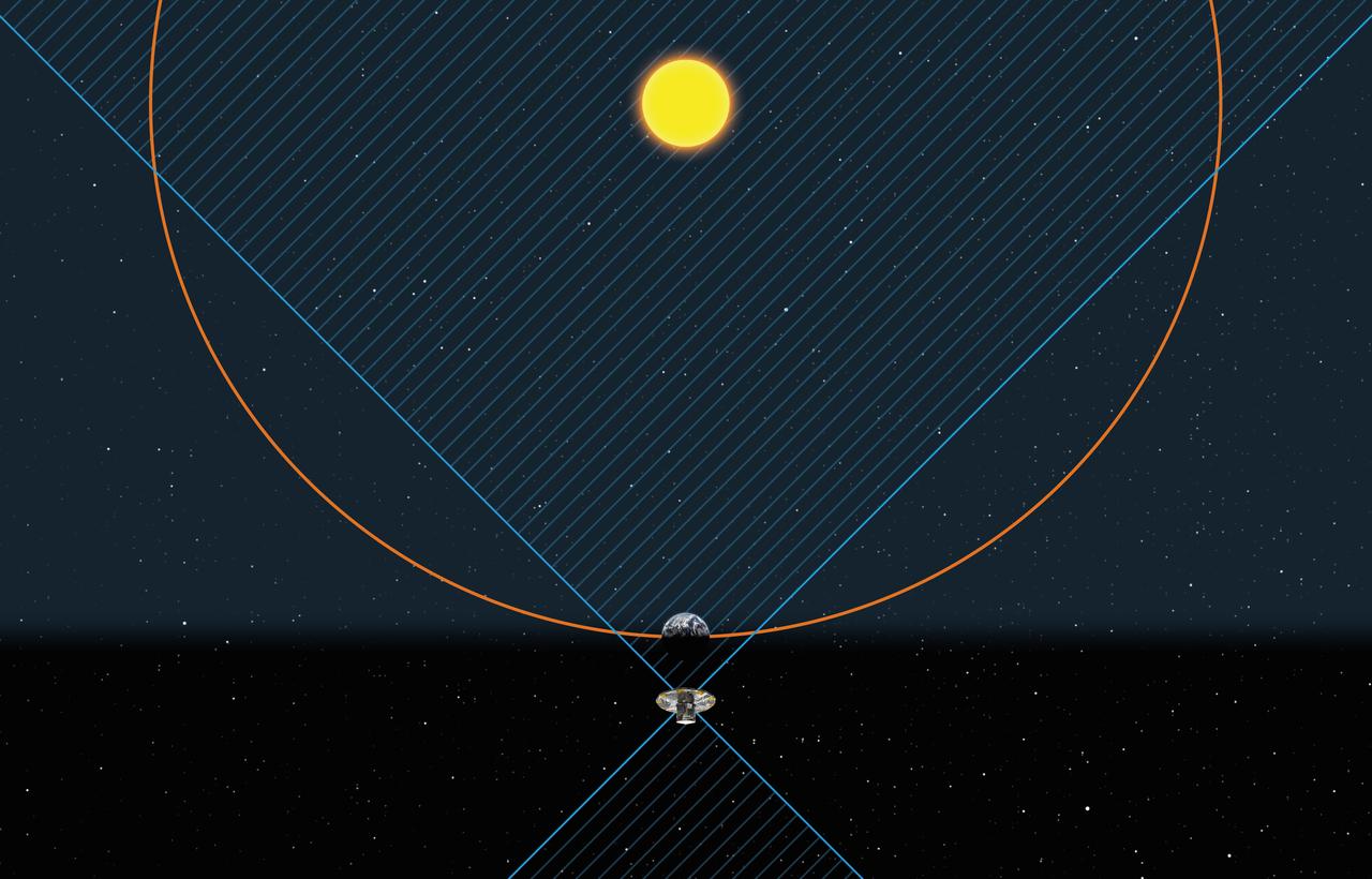 1567214490088-Gaia_asteroid_region_near_sun_1280.jpg