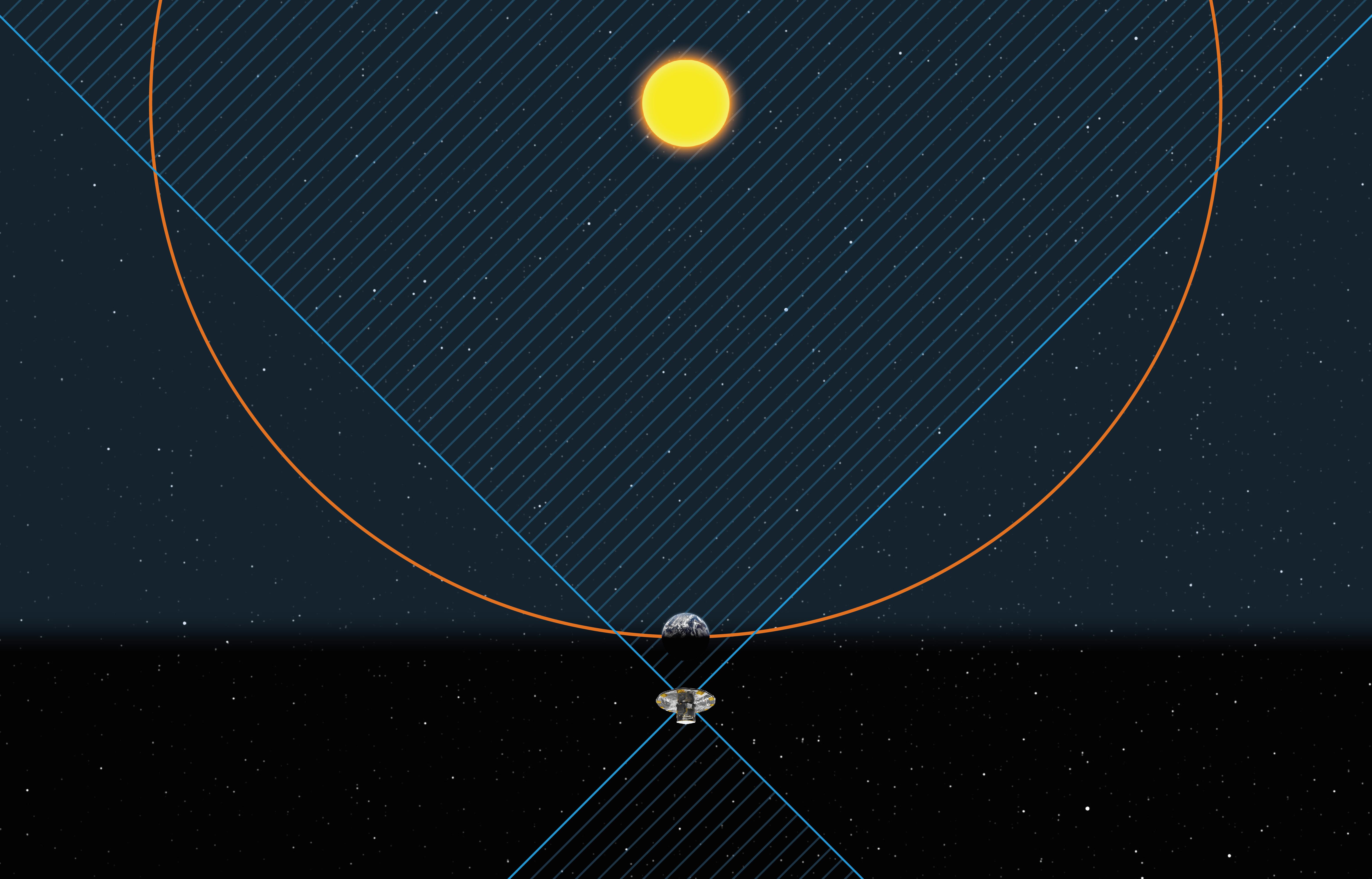 1567214490277-Gaia_asteroid_region_near_sun.jpg