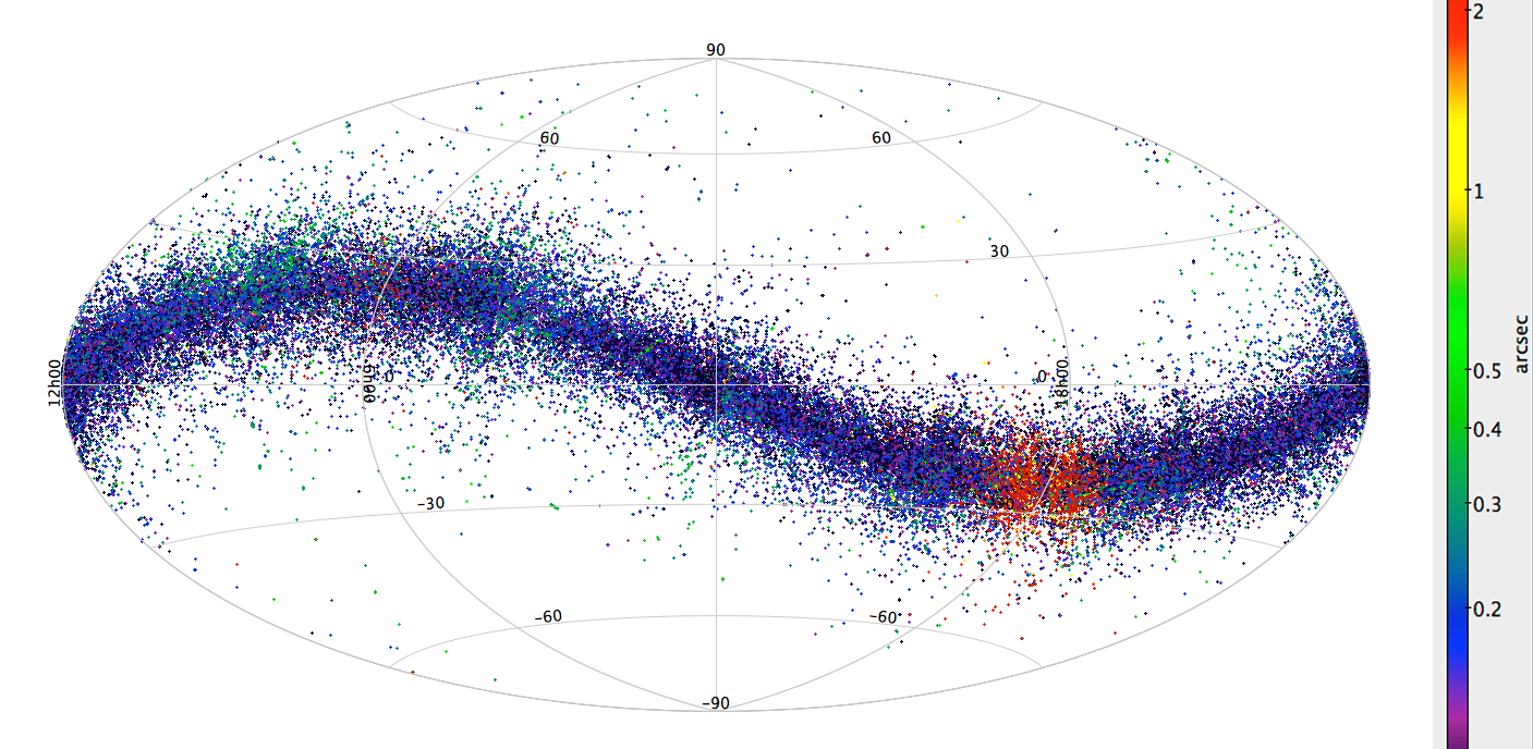 1567215935307-ESA_Gaia_Asteroids_detection_20150717.png