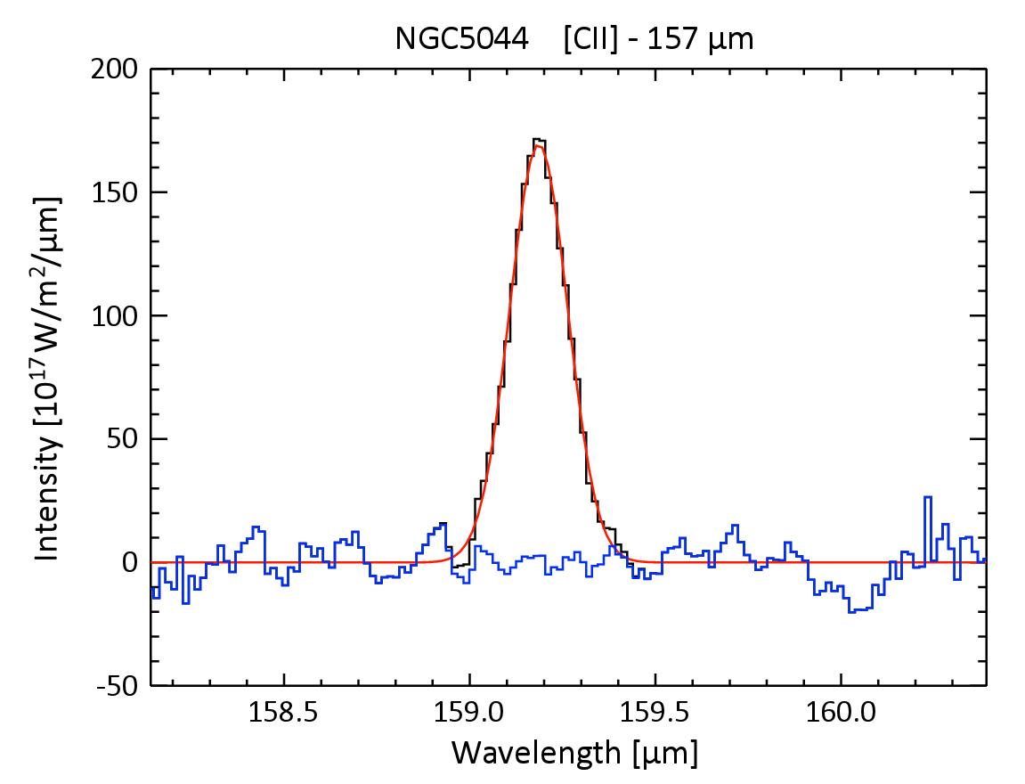 1567216451391-Herschel_NGC5044_carbon_line.jpg