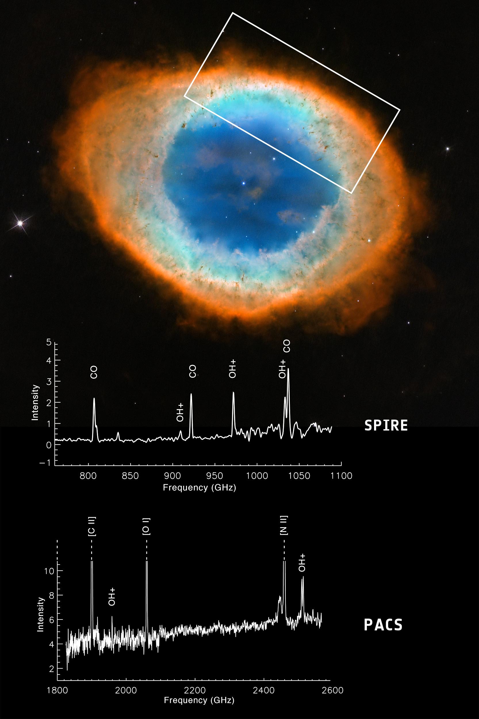 1567216672972-Herschel_HST_Ring_Nebula.jpg