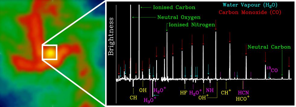 1567216716881-Herschel_SgrA-spectrum-crop.jpg