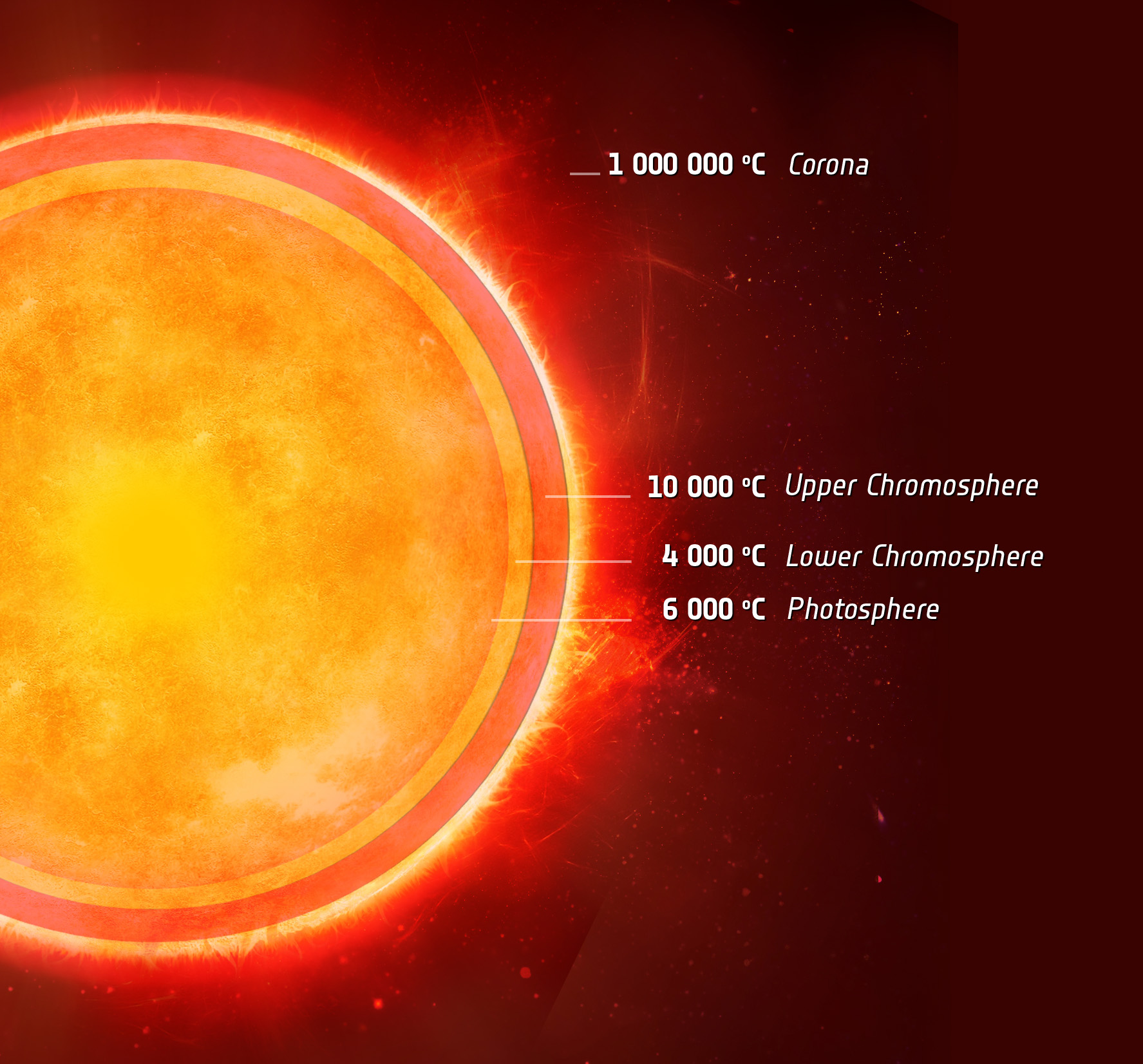 1567216759510-Sun-like-star_temperatures.jpg