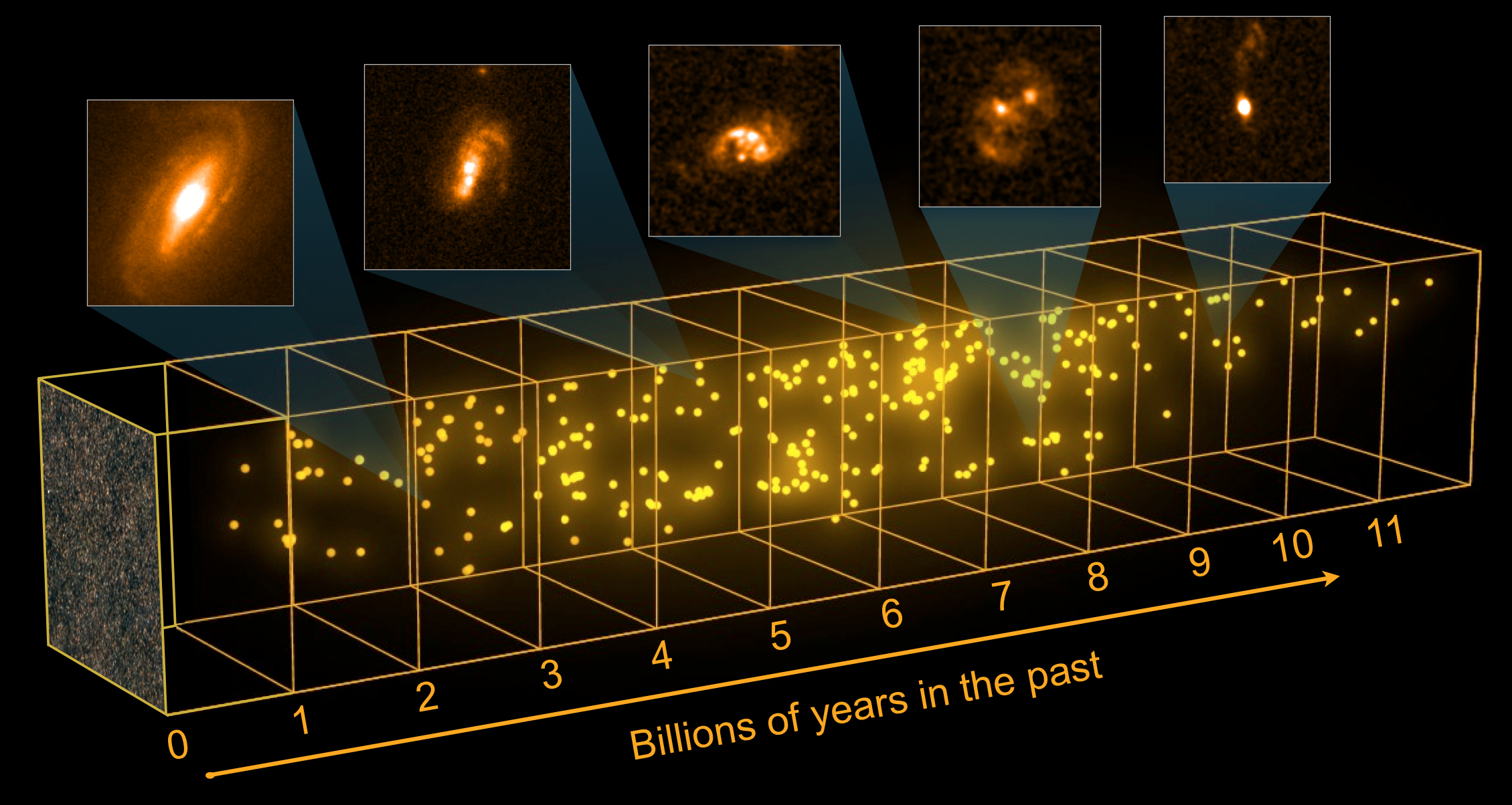 1567216769821-Herschel_Keck_GalaxyCensus.jpg