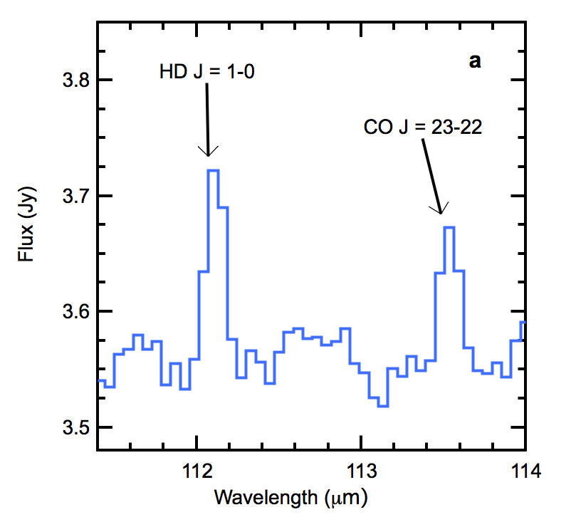 1567216827559-Herschel_TW_Hya_HD_spectrum.jpg
