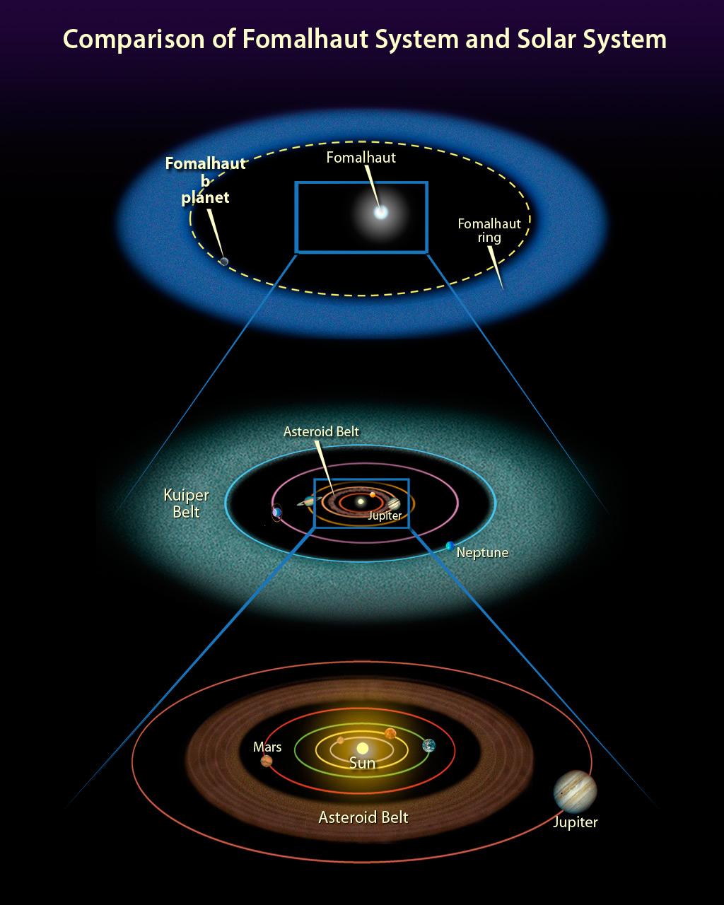 1567217114934-Herschel_Fomalhaut_illustration.jpg