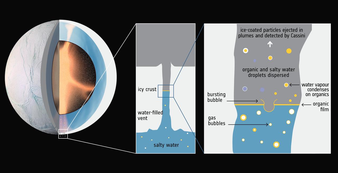 1567214300690-Cassini_Enceladus_organics_infographic_20180627_1280.jpg