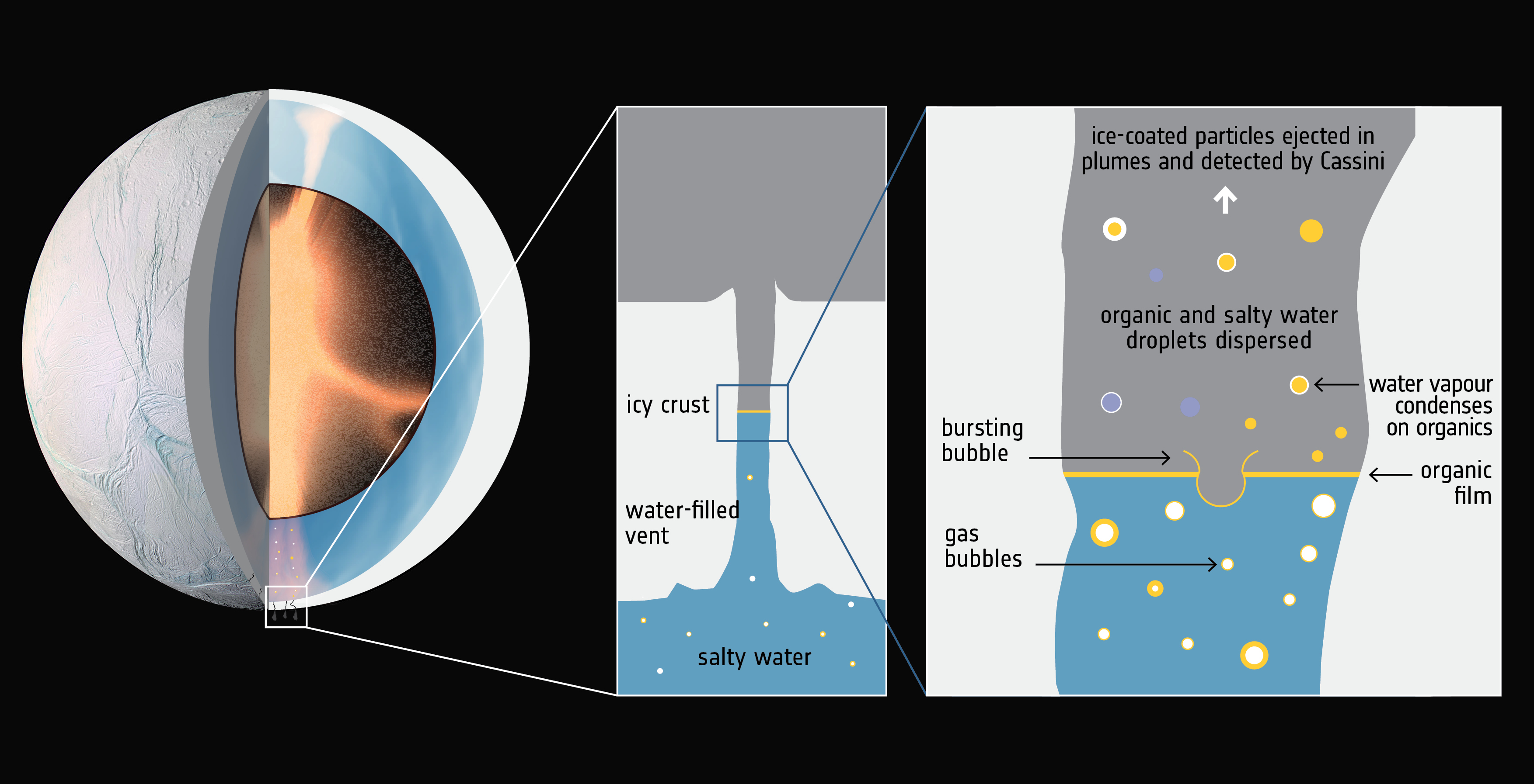 1567214300775-Cassini_Enceladus_organics_infographic_20180627.jpg