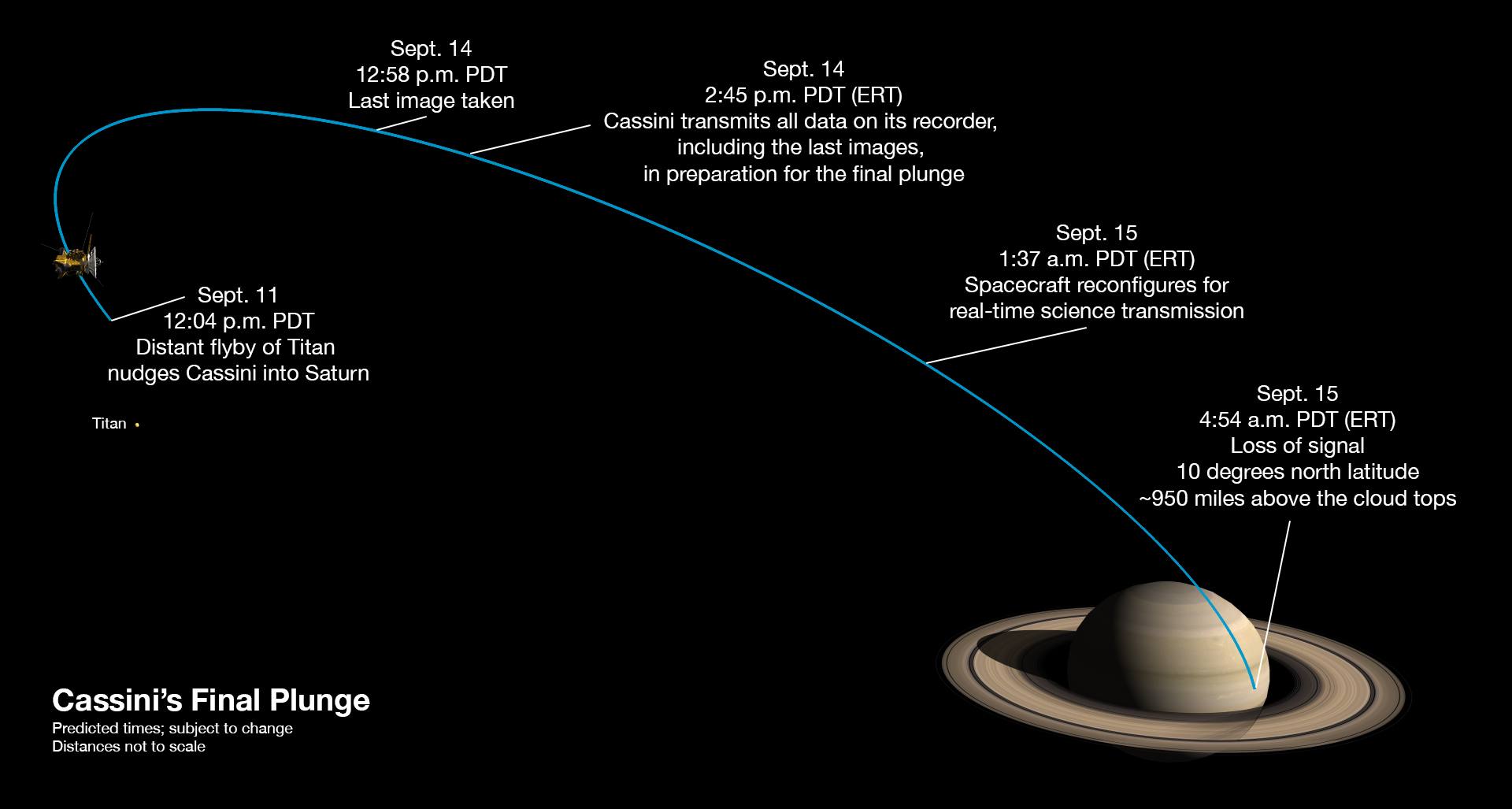 1567214447778-Cassini_s_last_week.jpg