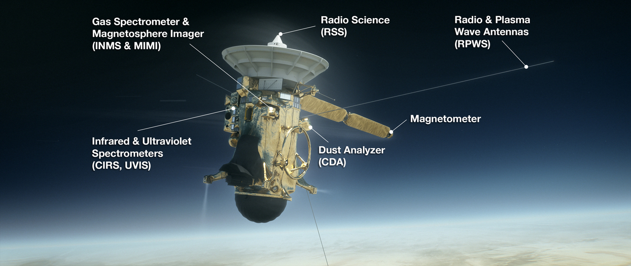 1567214829161-Cassini_EOM_plunge_instruments_labelled_1280.jpg