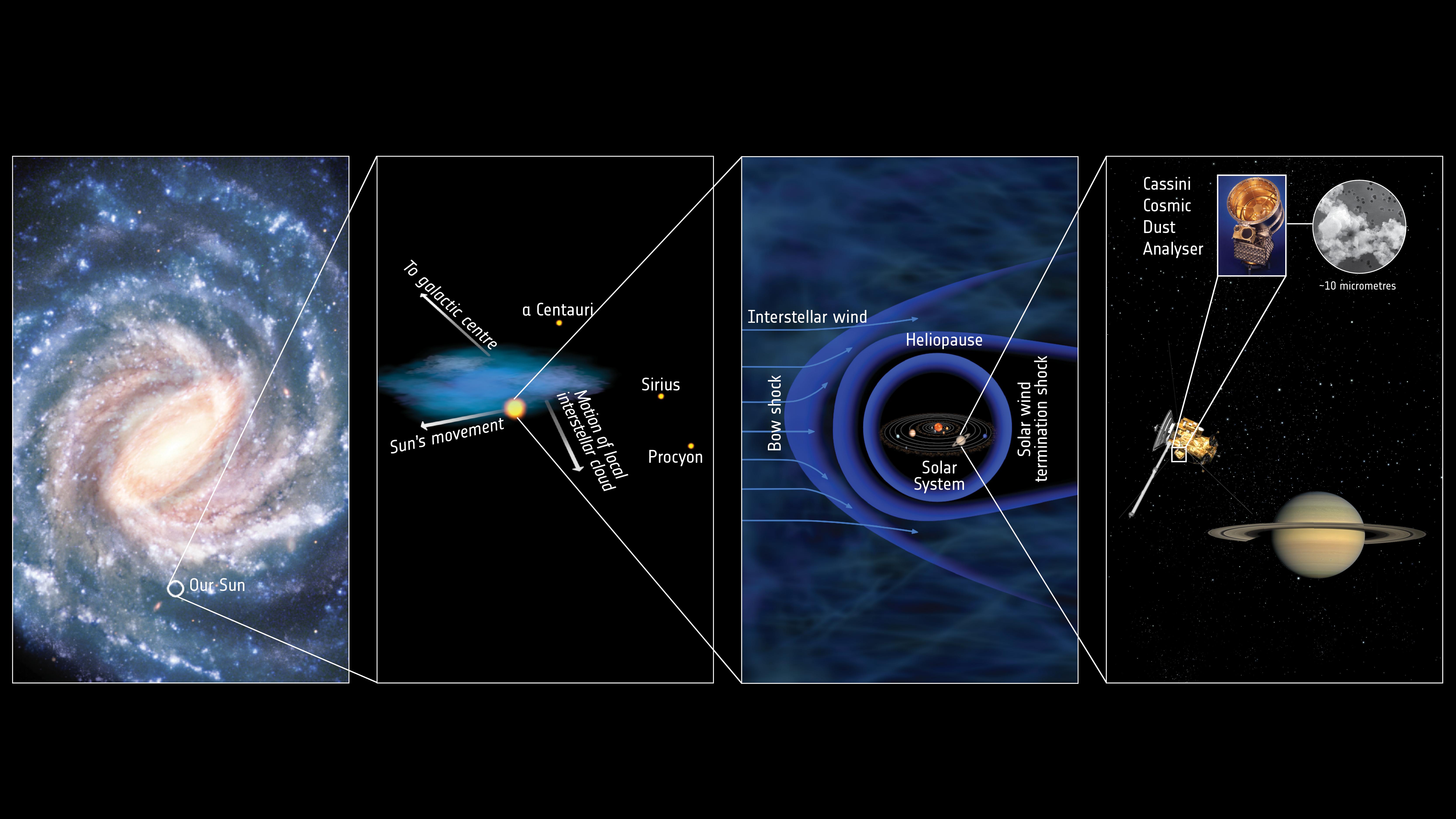 1567215201199-Cassini_interstellar_dust_20160414.jpg