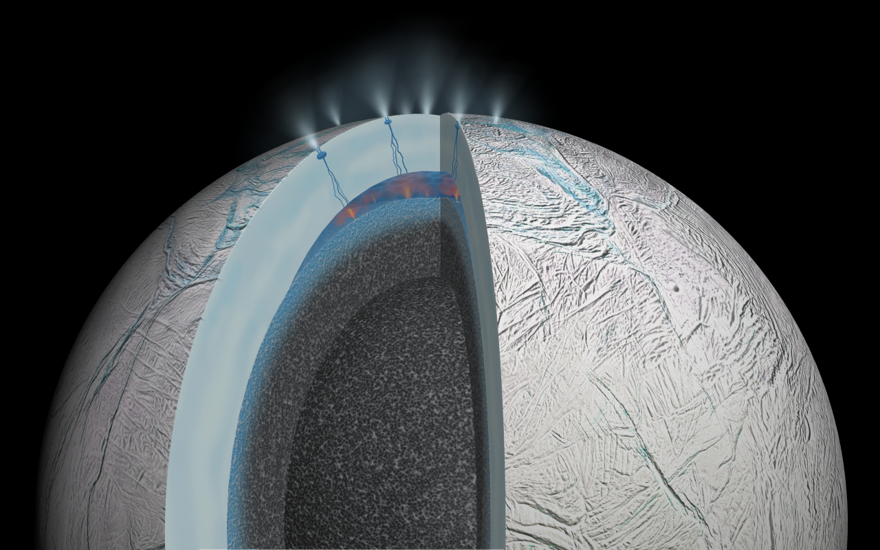 1567215739350-Cassini-Huygens_Enceladus_hydrothermal_activity_1280.jpg