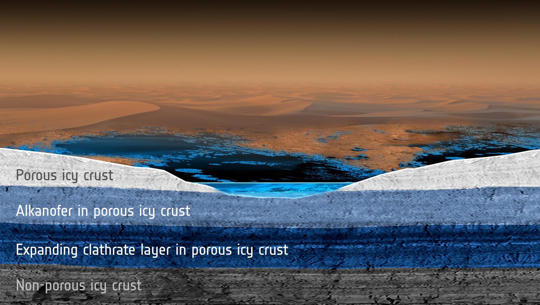 1567216401610-Cassini_Titan_subsurface_reservoirs.jpg