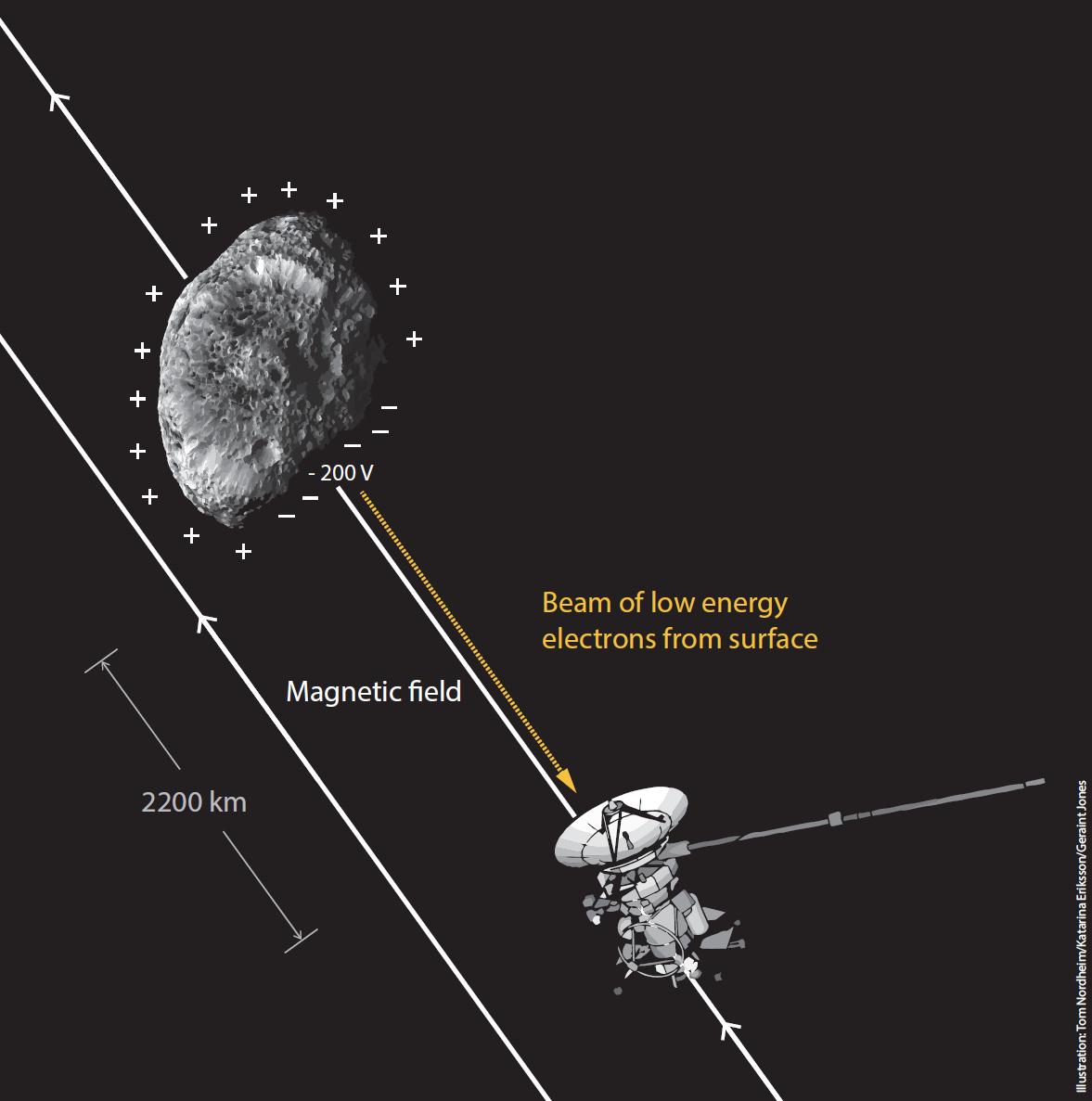 1567216698816-Cassini_Hyperion_electrostatic_discharge.jpg