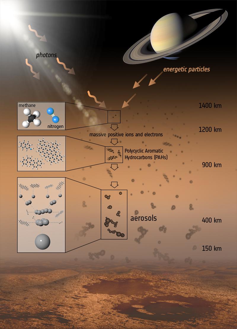1567216821638-Cassini_Titan_atmosphere_v4.jpg