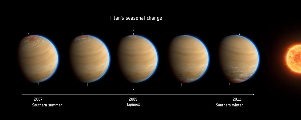1567216824000-Cassini_Titan-seasonal-change_1280.jpg
