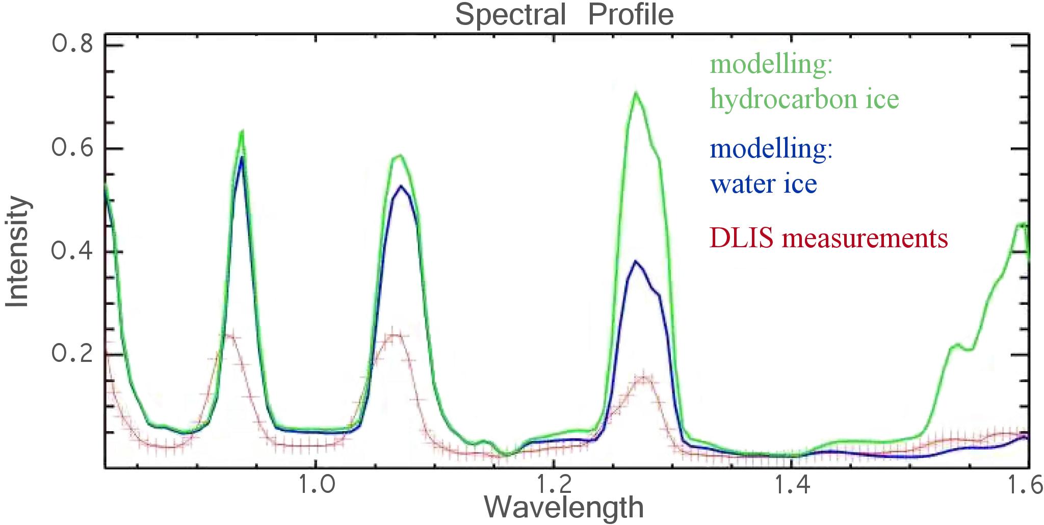1567218819144-Huygens_DISR_spectral_plot.jpg