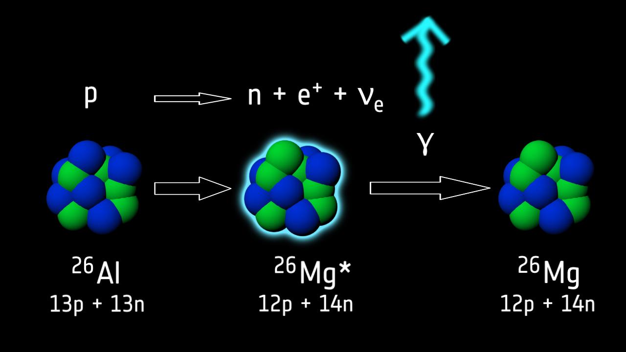 1567219047729-radioactive_decay_26-aluminium_orig.jpg