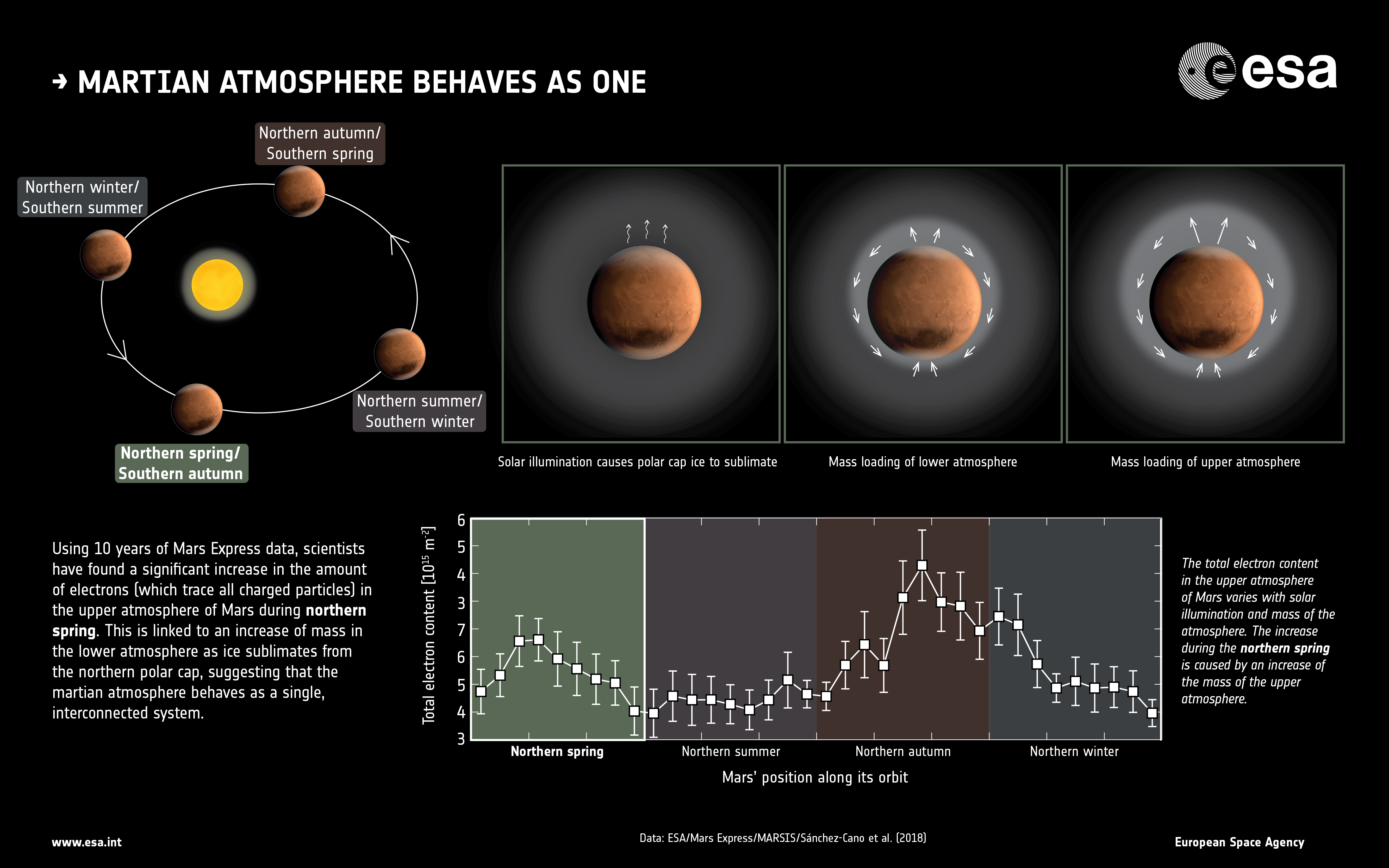 1567213908343-ESA_MarsExpress_Martian-atmosphere-behaves-as-one_HR.jpg