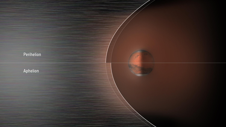 1567215118436-ESA_MarsExpress_Mars_Bow_shock_Aphelion_Perihelion.jpg