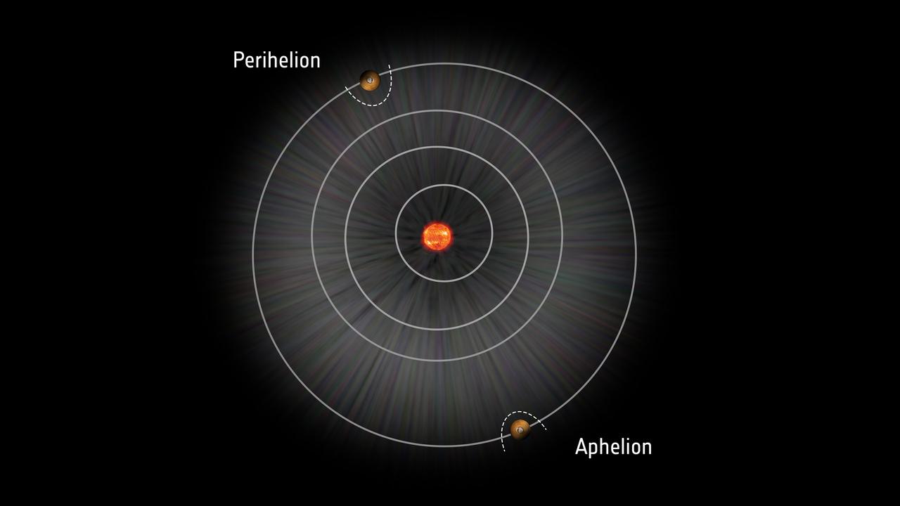 1567215119326-ESA_MarsExpress_Mars_Bow_shock_Orbits_1280.jpg
