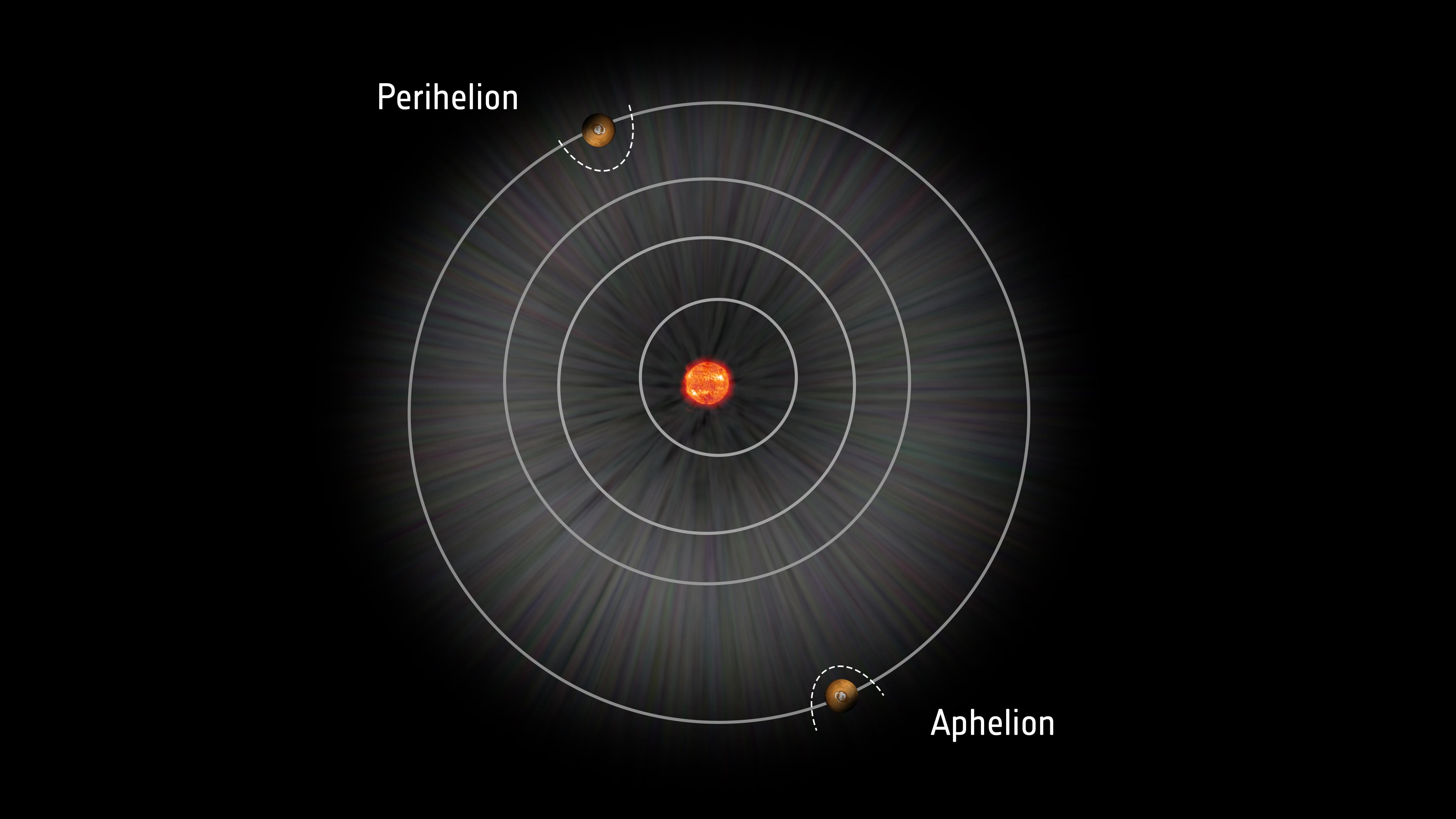 1567215119387-ESA_MarsExpress_Mars_Bow_shock_Orbits.jpg