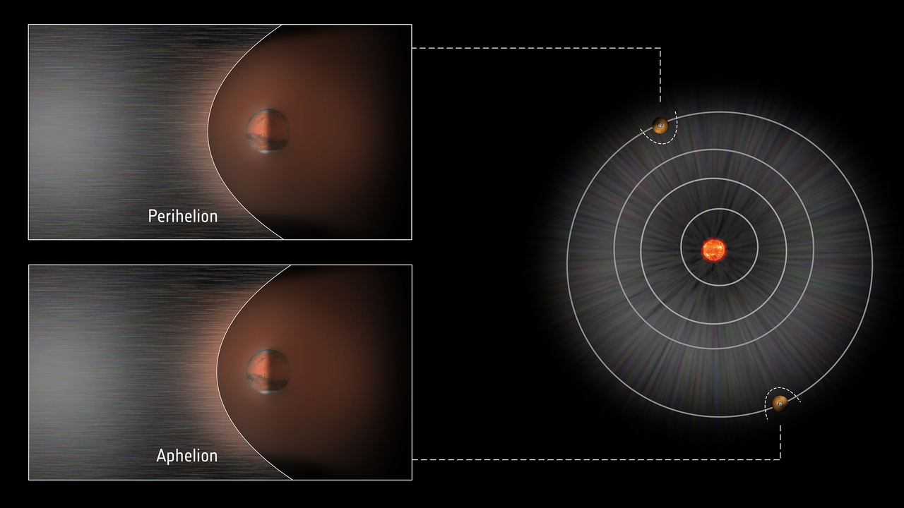 1567215132484-ESA_MarsExpress_Mars_Bow_shock_1280.jpg