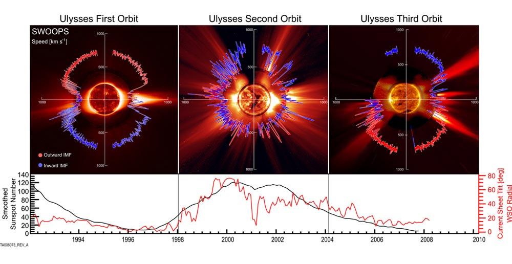 1567218356017-swoops_solar_wind_orig.jpg