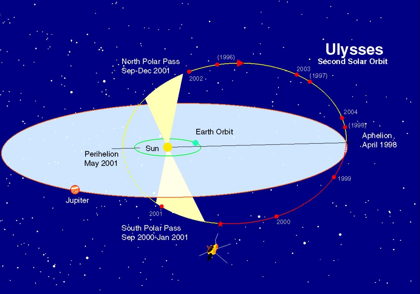 1567219253379-Ulysses-Orbit-2.jpg