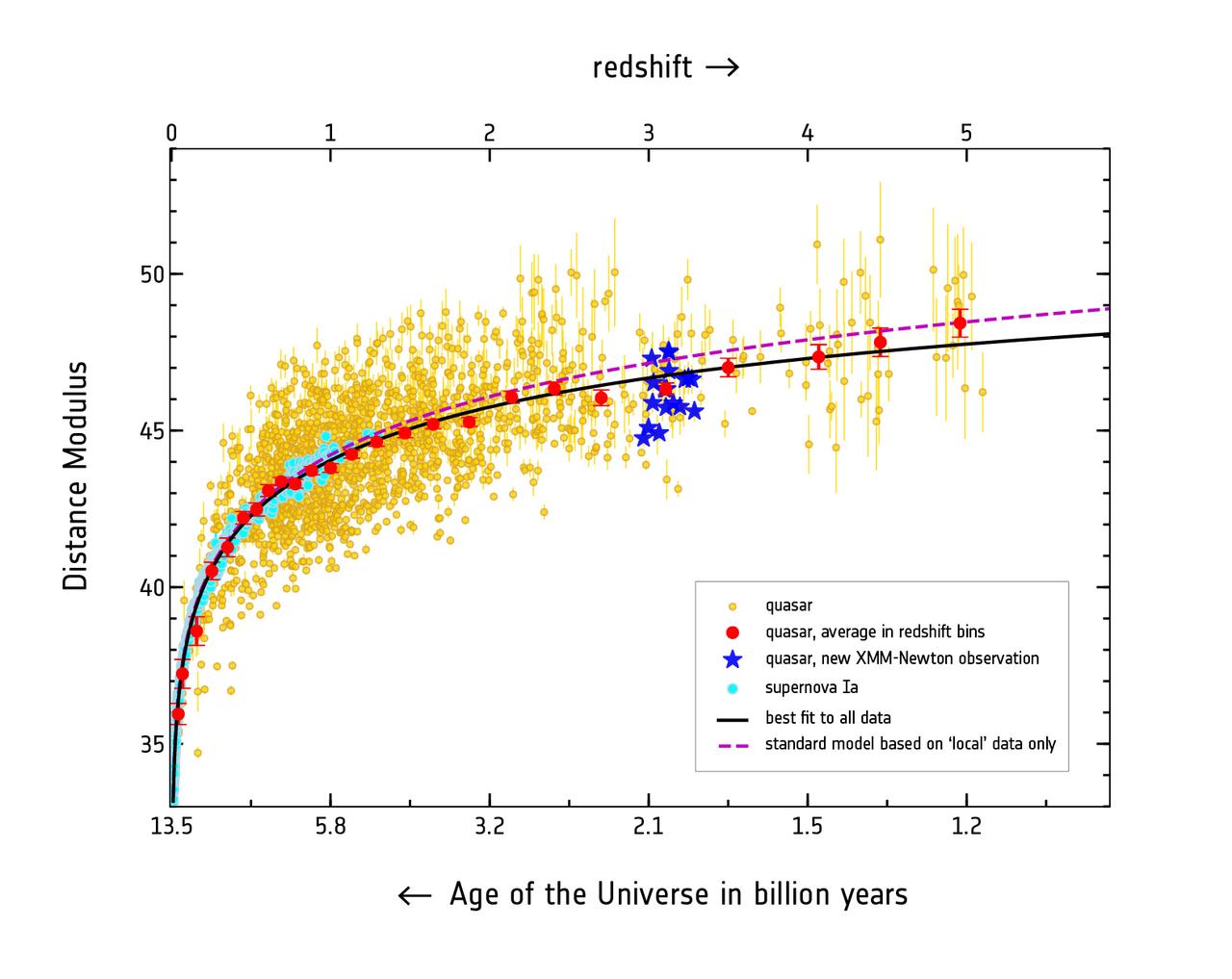 1567213768891-ESA_XMM-Newton_Hubble_plot_1280.jpg