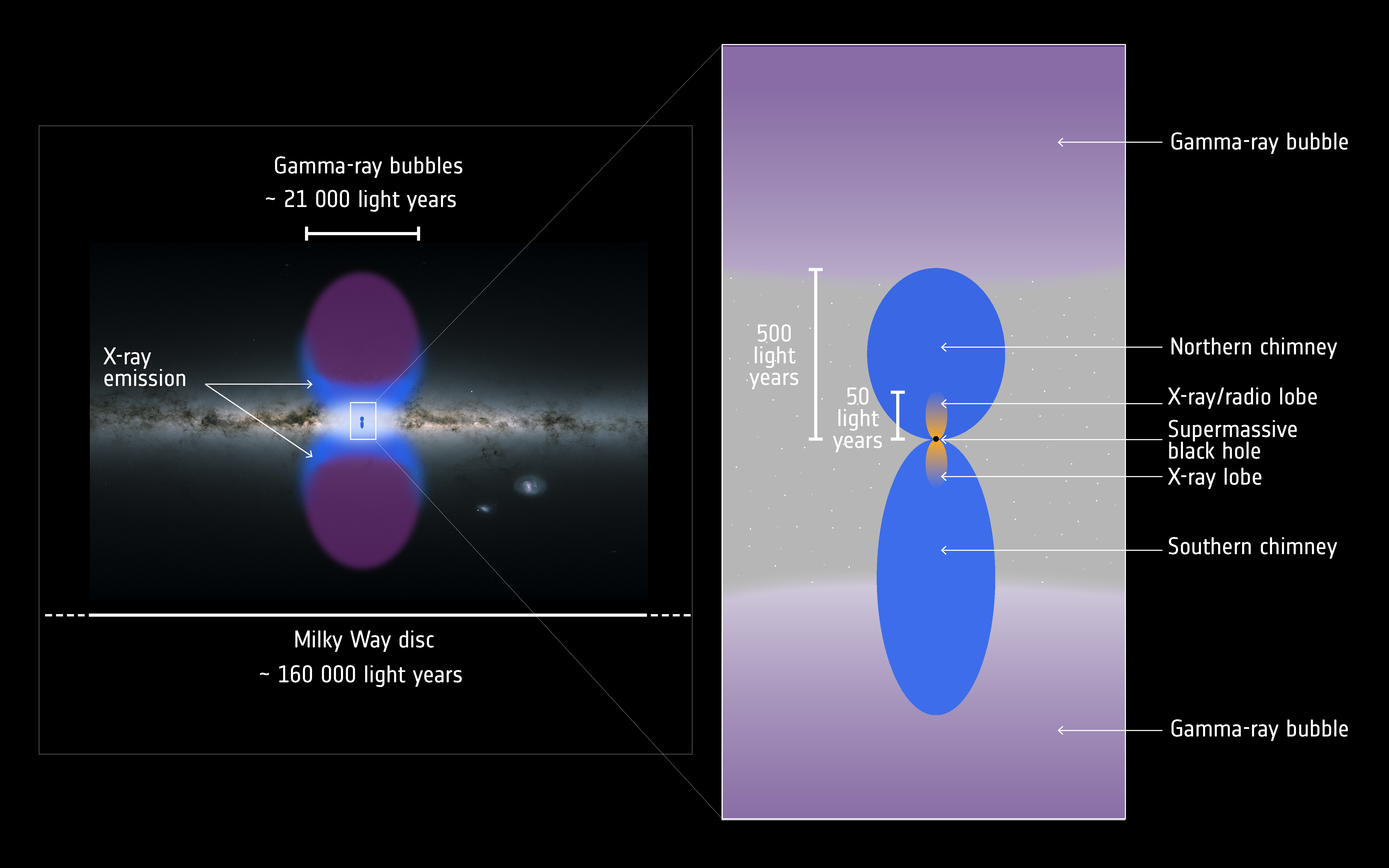 1567214262602-ESA_XMM-Newton_galactic-chimneys_illustration.jpg