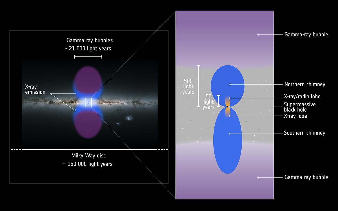 1567214262794-ESA_XMM-Newton_galactic-chimneys_illustration_12801.jpg