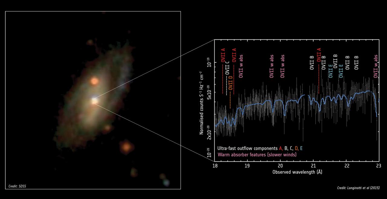 1567215532318-ESA_XMM-Newton_peculiar_wind_in_IRAS17020-4544_1280.jpg