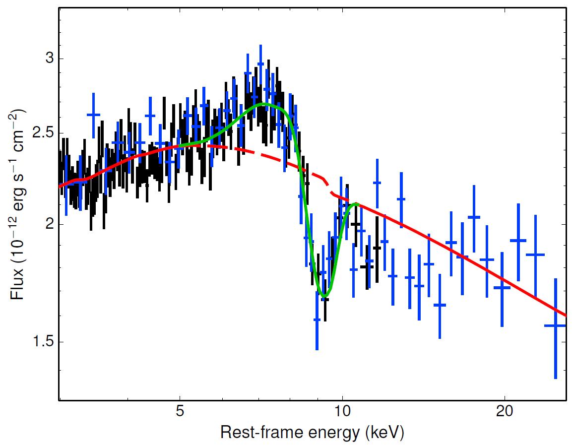1567216151854-XMM-Newton_NuSTAR_Quasar_PDS-456_spectrum_plain.jpg