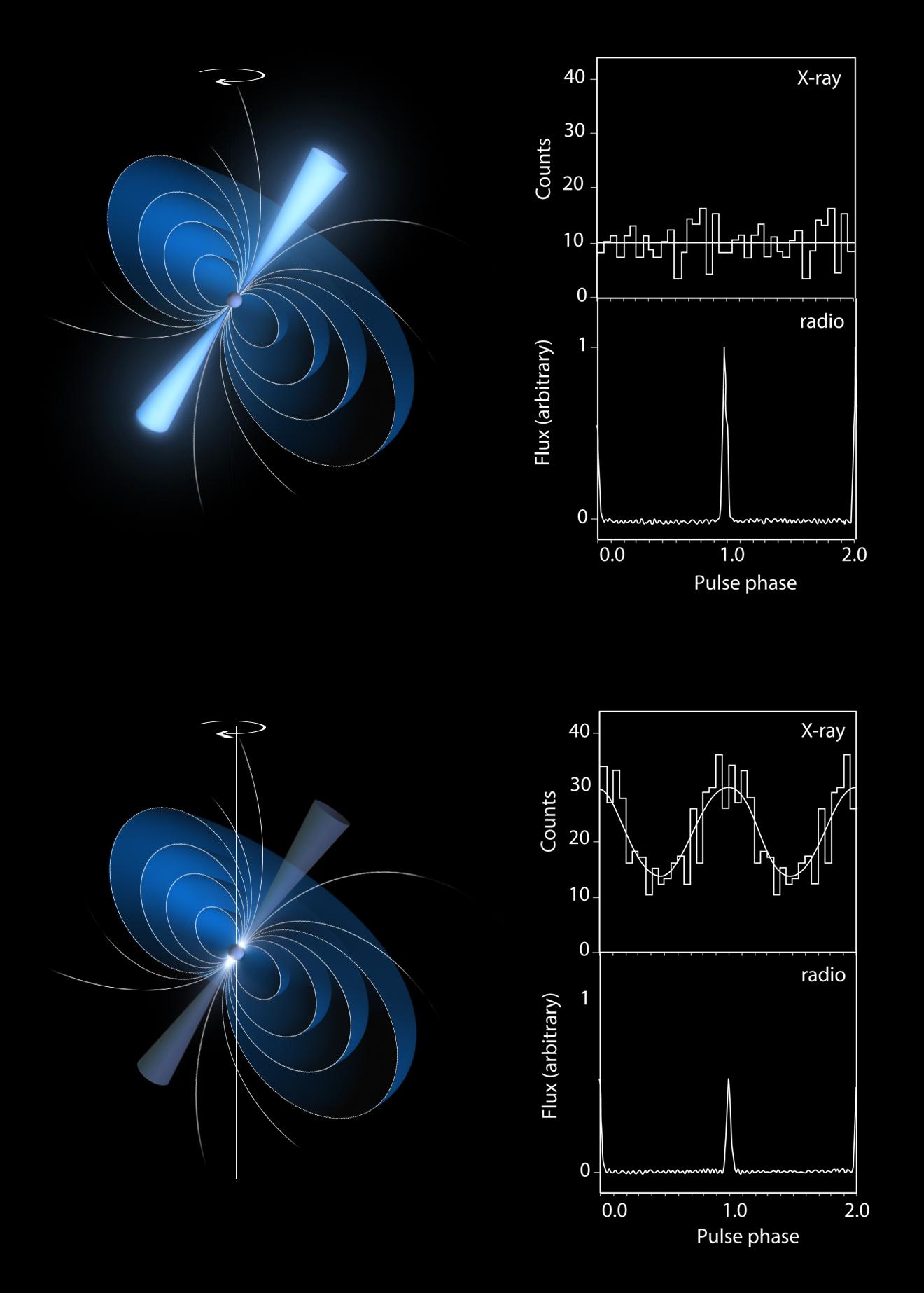1567216971309-XMM-Newton_baffling_pulsar_C.jpg