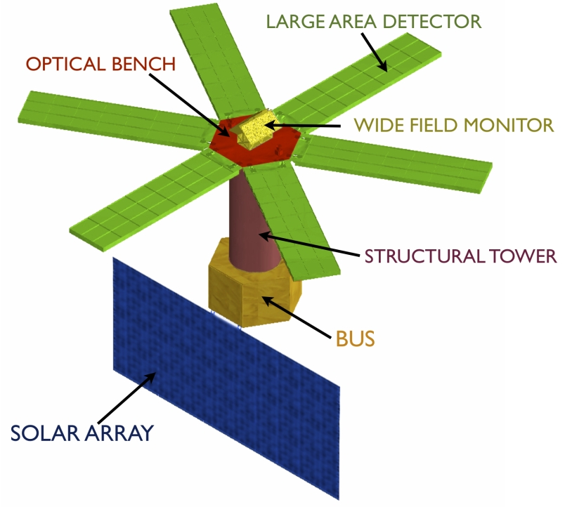 1567216947956-LOFT_concept_spacecraft_orig.jpg