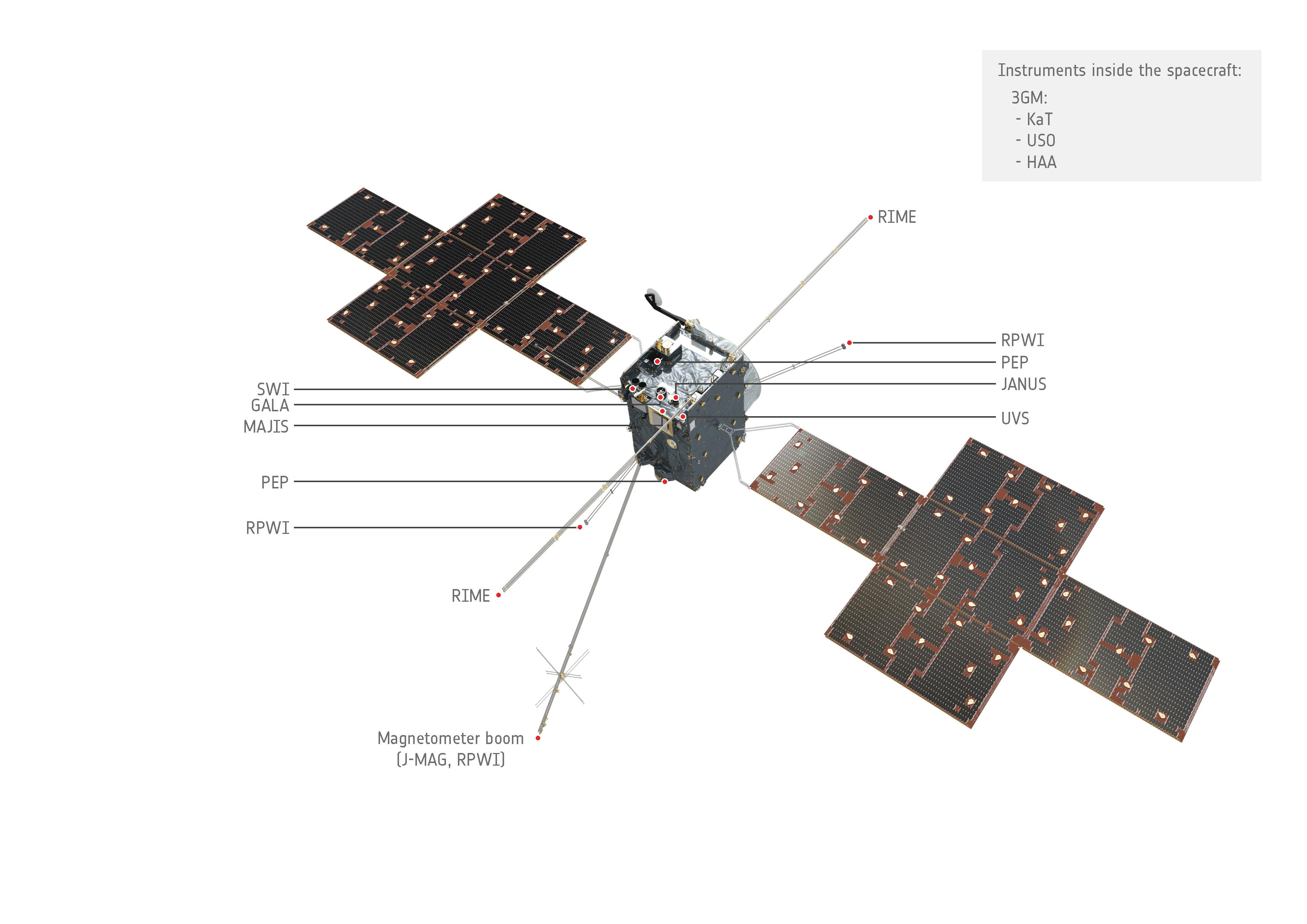 1567214202664-ESA_JUICE_Instruments.jpg