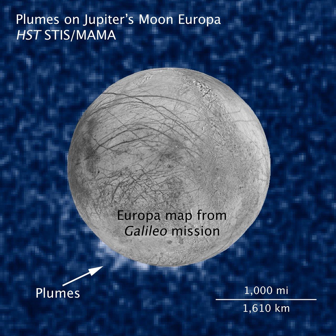 1567214318510-HST_Europa_plumes_opo1633b_1280.jpg
