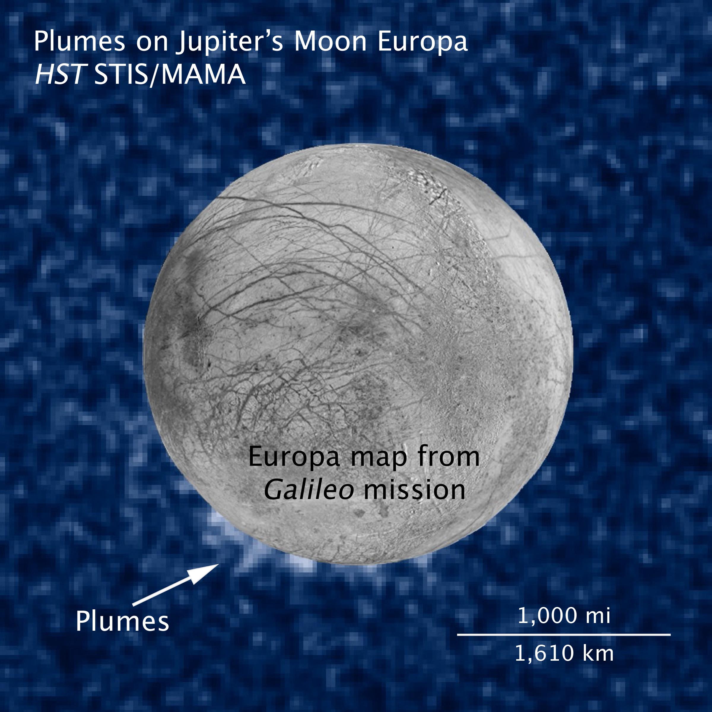 1567214318859-HST_Europa_plumes_opo1633b.jpg