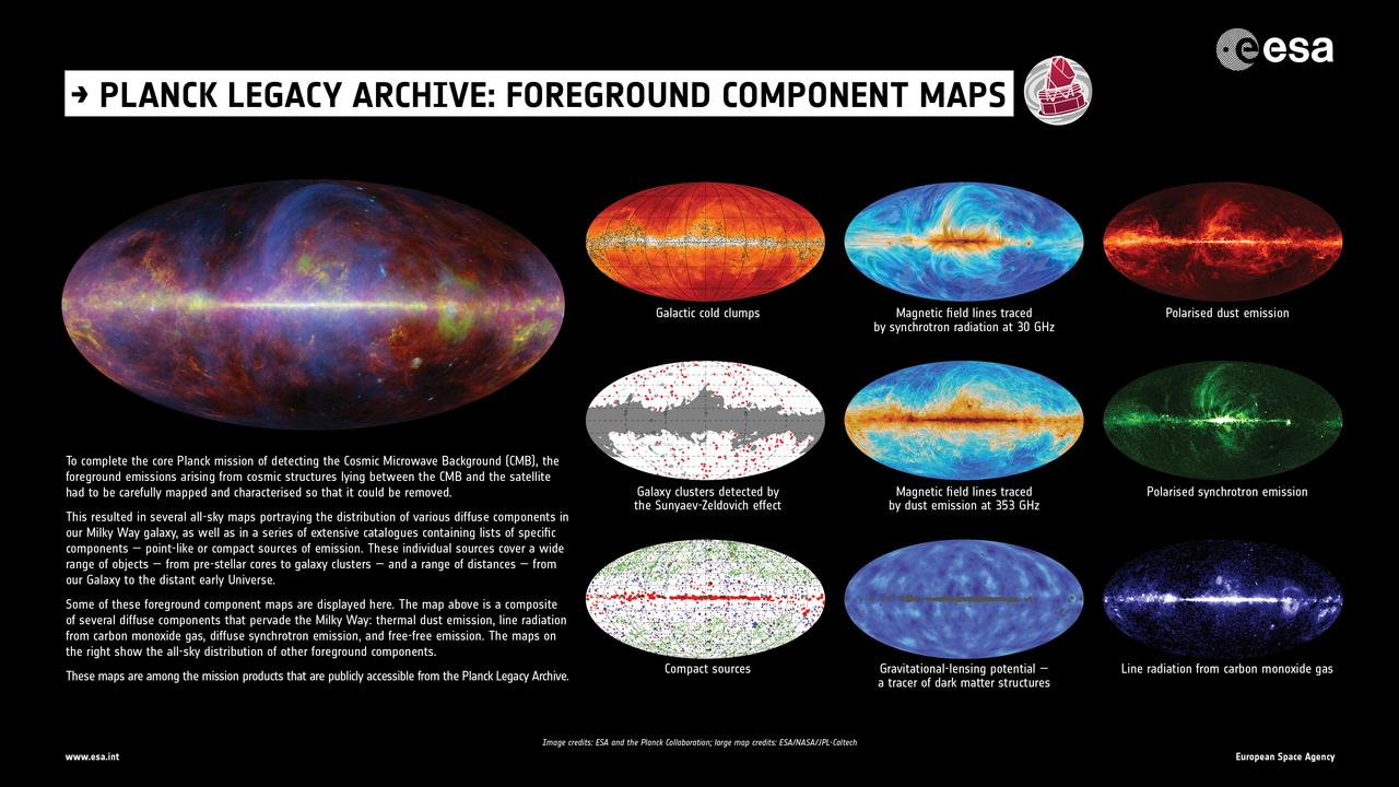 1567215877276-Planck_LegacyArchive_ForegroundComponentMaps_1280.jpg
