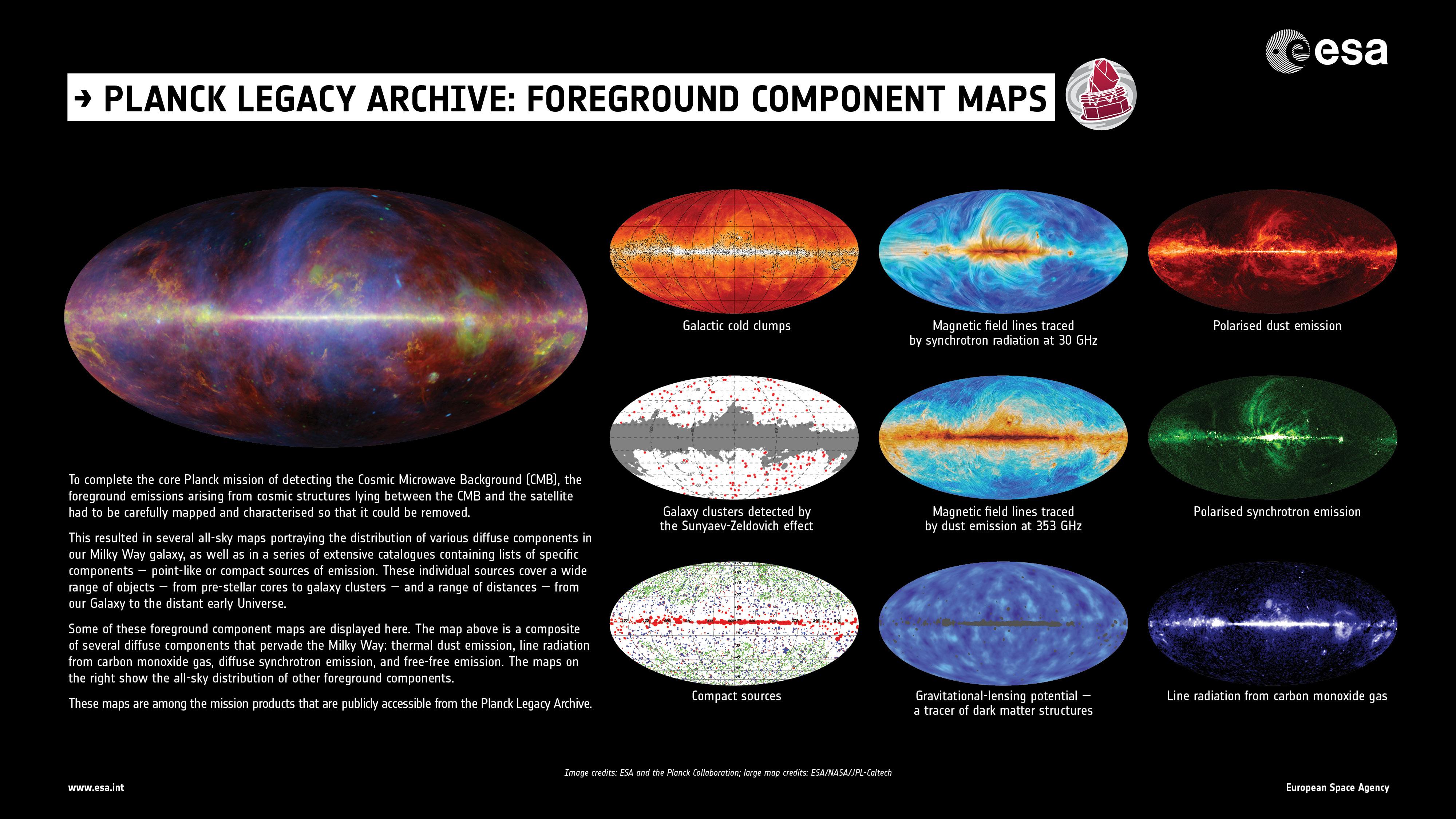 1567215877318-Planck_LegacyArchive_ForegroundComponentMaps.jpg