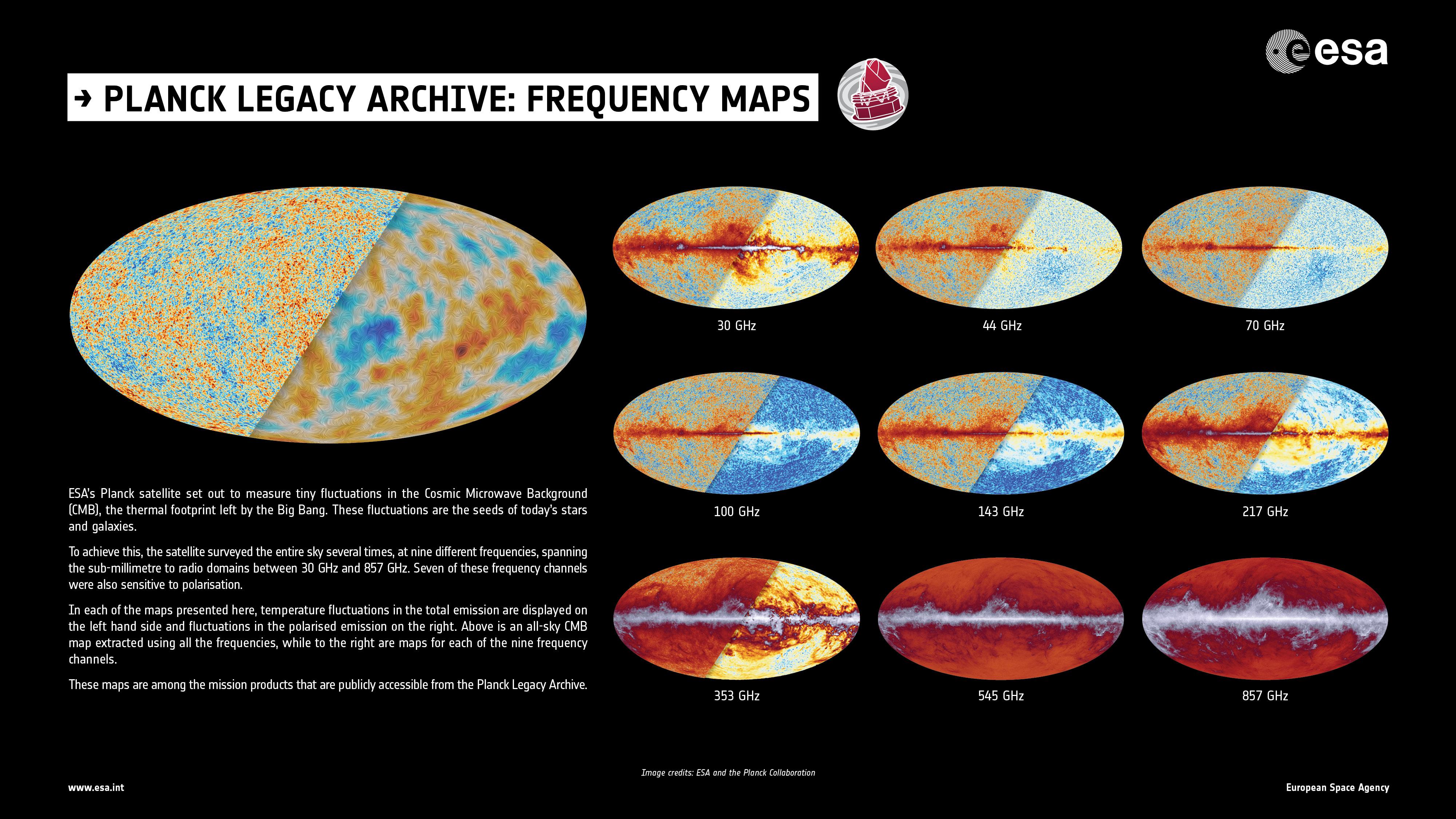 1567215877486-Planck_LegacyArchive_FrequencyMaps.jpg